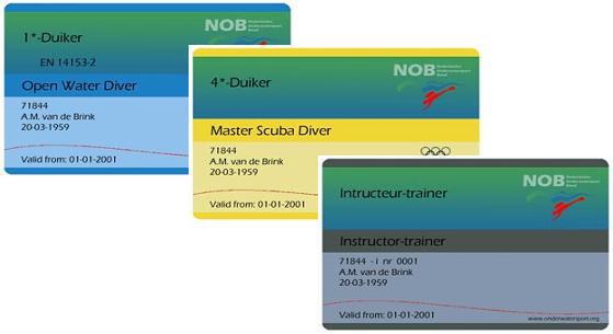 NOB brevetcards